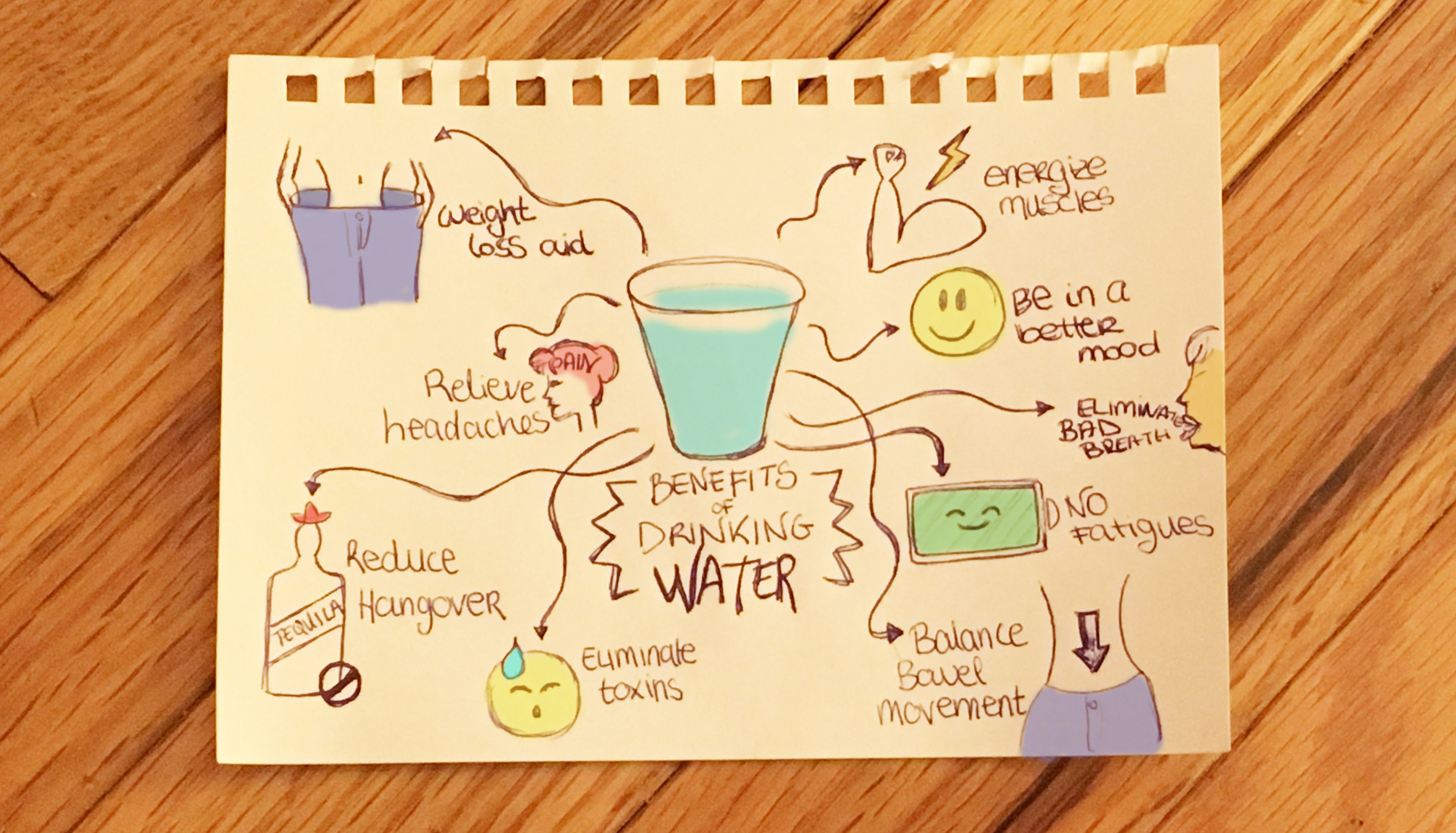 Benefits from drinking water
